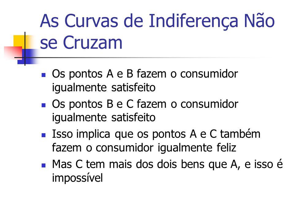 As Curvas de Indiferença Não se Cruzam Os pontos A e B fazem o consumidor igualmente satisfeito Os pontos B e C fazem o consumidor igualmente satisfei