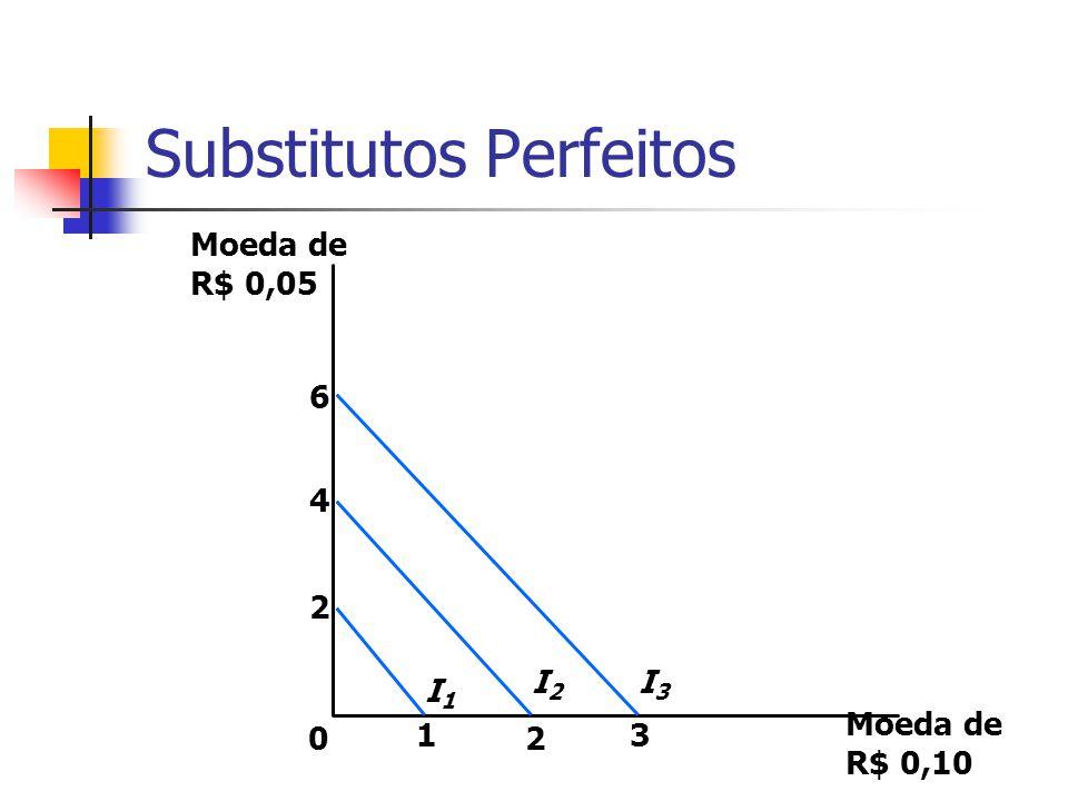 Substitutos Perfeitos Moeda de R$ 0,10 0 Moeda de R$ 0,05 2 1 4 2 I1I1 I2I2 6 3 I3I3