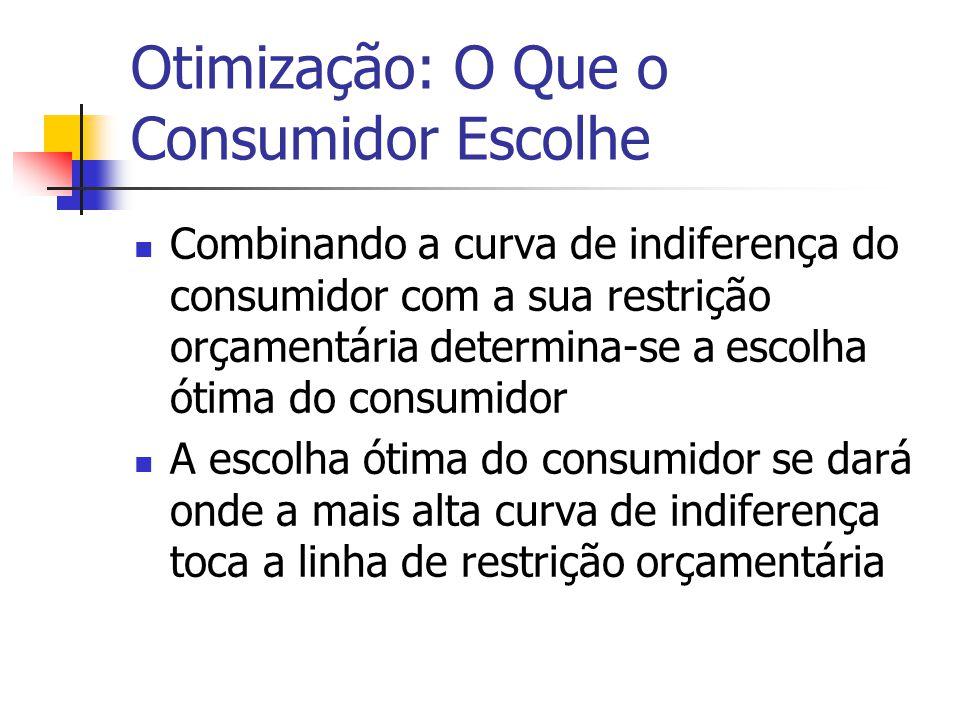 Otimização: O Que o Consumidor Escolhe Combinando a curva de indiferença do consumidor com a sua restrição orçamentária determina-se a escolha ótima d