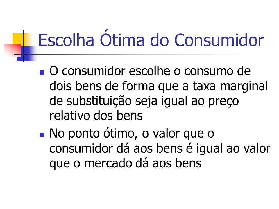 Escolha Ótima do Consumidor O consumidor escolhe o consumo de dois bens de forma que a taxa marginal de substituição seja igual ao preço relativo dos