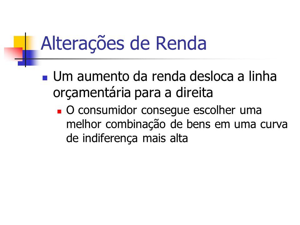 Alterações de Renda Um aumento da renda desloca a linha orçamentária para a direita O consumidor consegue escolher uma melhor combinação de bens em um