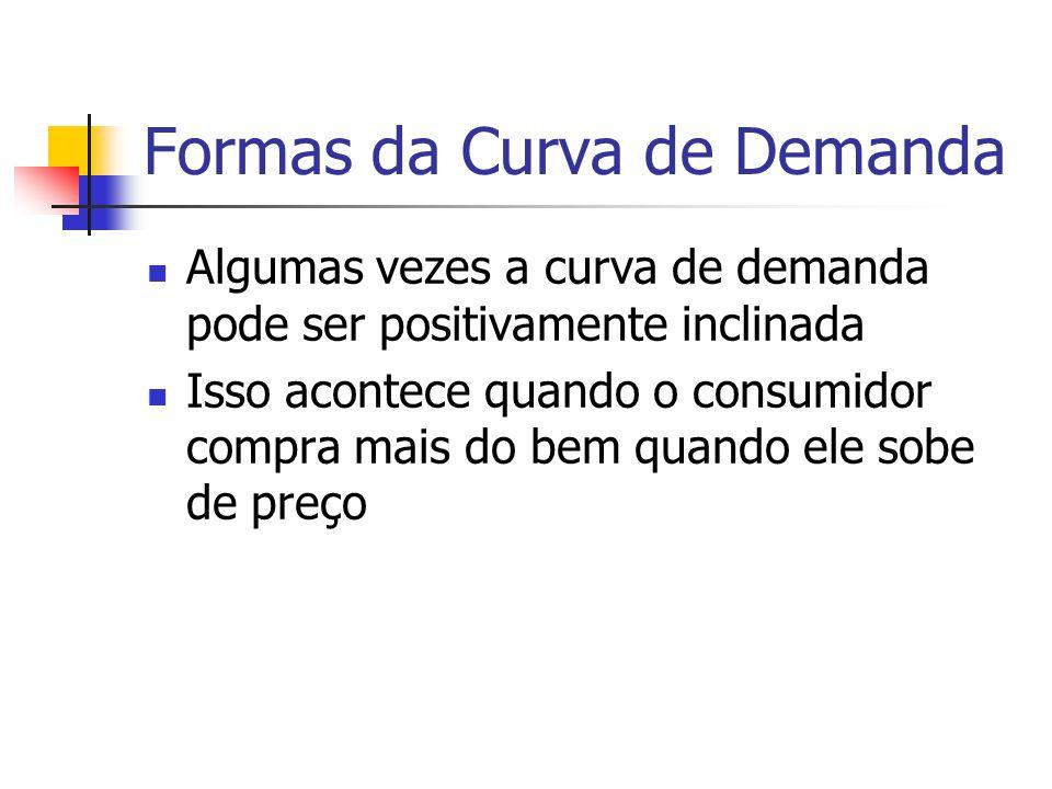 Formas da Curva de Demanda Algumas vezes a curva de demanda pode ser positivamente inclinada Isso acontece quando o consumidor compra mais do bem quan