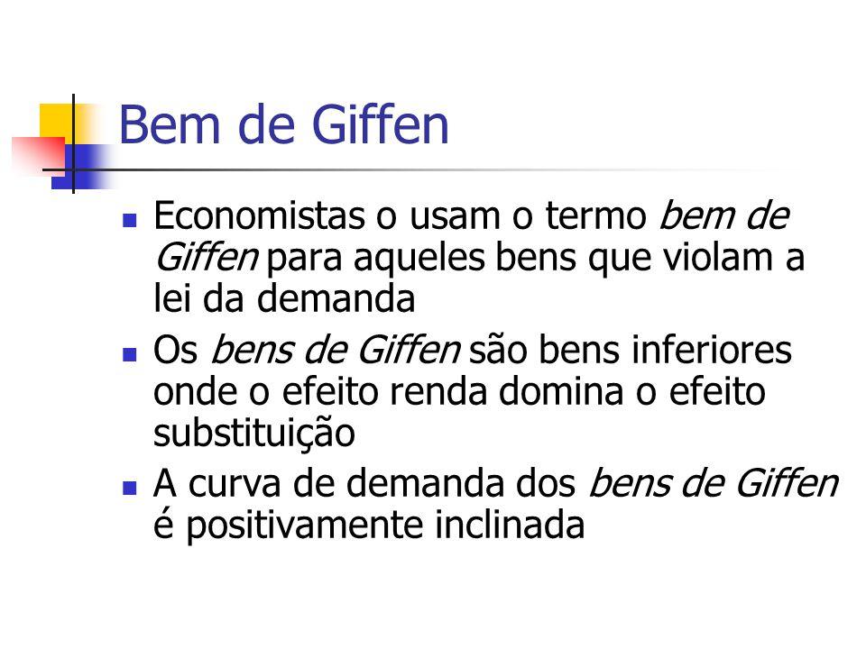 Bem de Giffen Economistas o usam o termo bem de Giffen para aqueles bens que violam a lei da demanda Os bens de Giffen são bens inferiores onde o efei