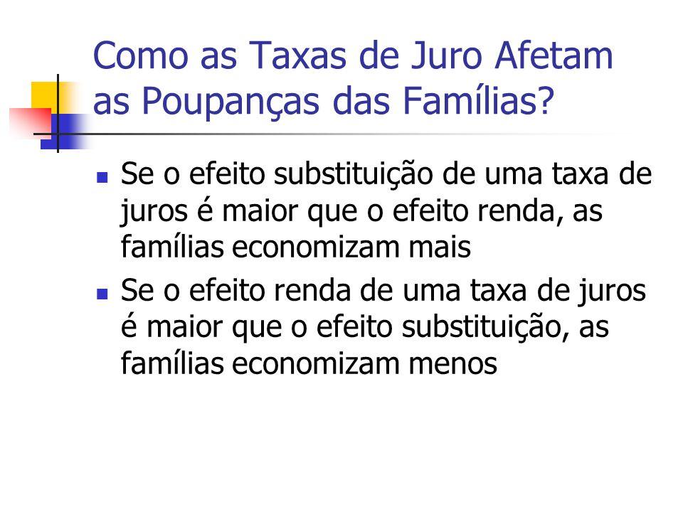 Como as Taxas de Juro Afetam as Poupanças das Famílias? Se o efeito substituição de uma taxa de juros é maior que o efeito renda, as famílias economiz