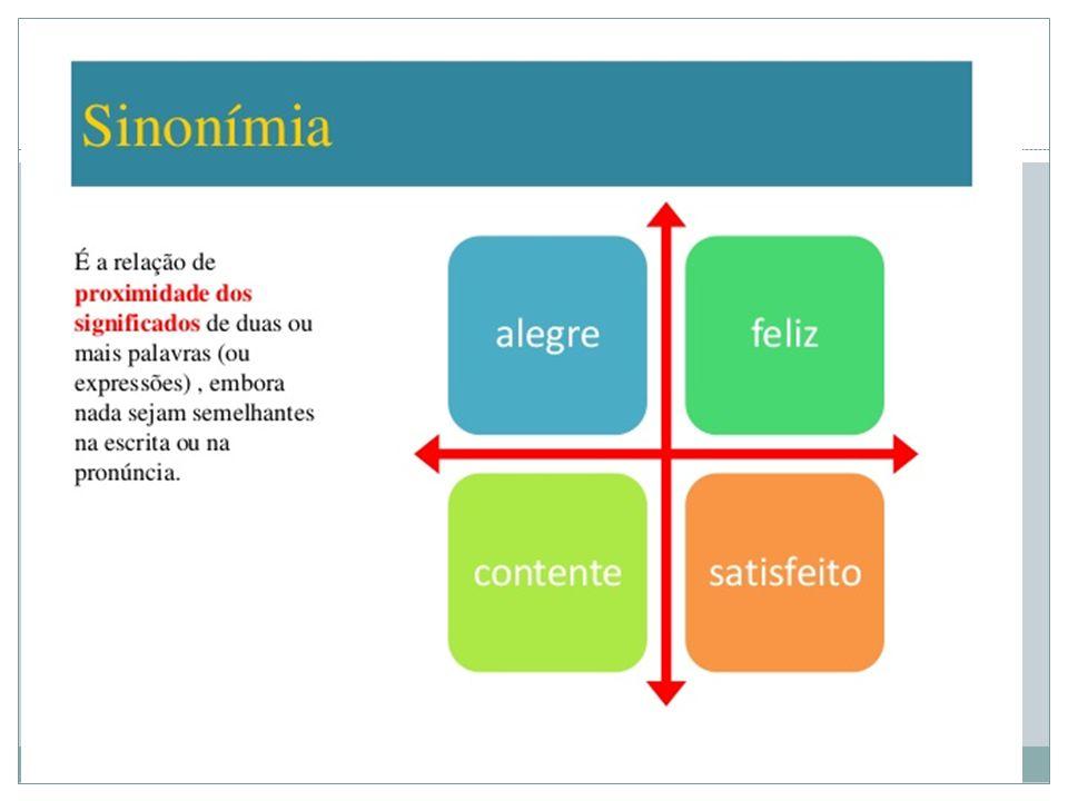 Antonímia É a relação que se estabelece entre duas palavras ou mais que apresentam significados diferentes, contrários, isto é, os antônimos:  Exemplos:  Economizar – gastar.