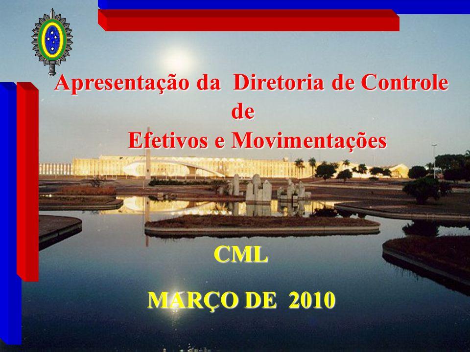 Apresentação da Diretoria de Controle Apresentação da Diretoria de Controlede Efetivos e Movimentações Efetivos e Movimentações CML MARÇO DE 2010