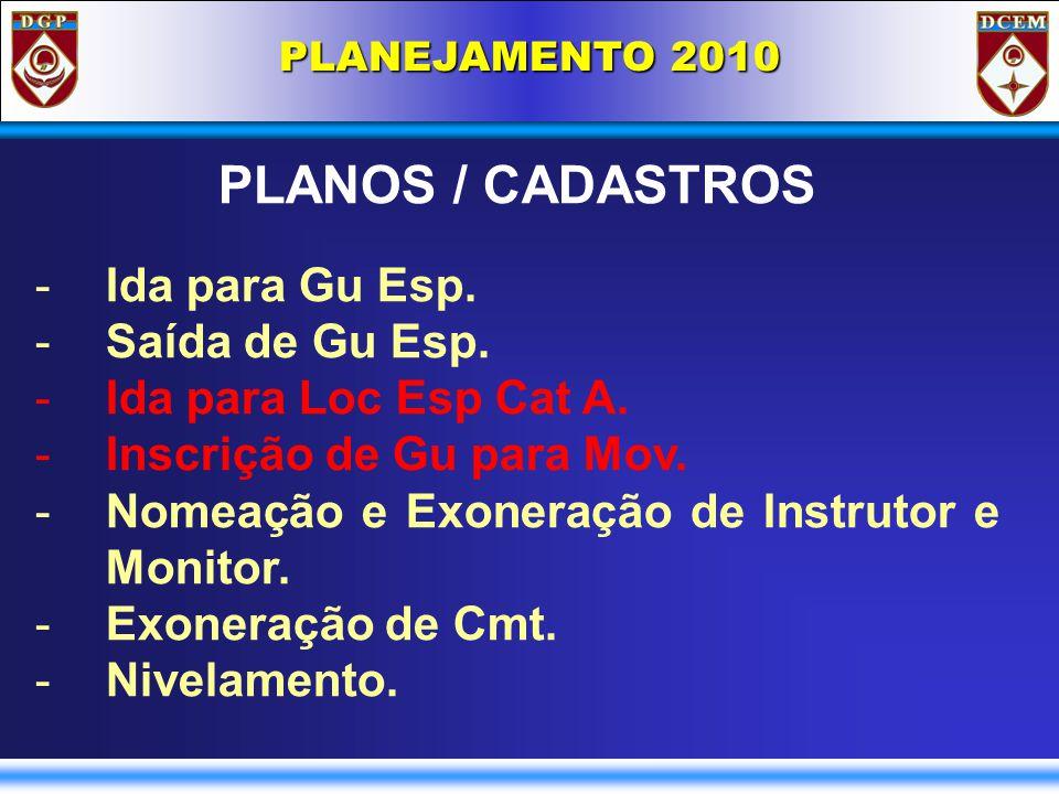 PLANEJAMENTO 2010 PLANOS / CADASTROS -Ida para Gu Esp.