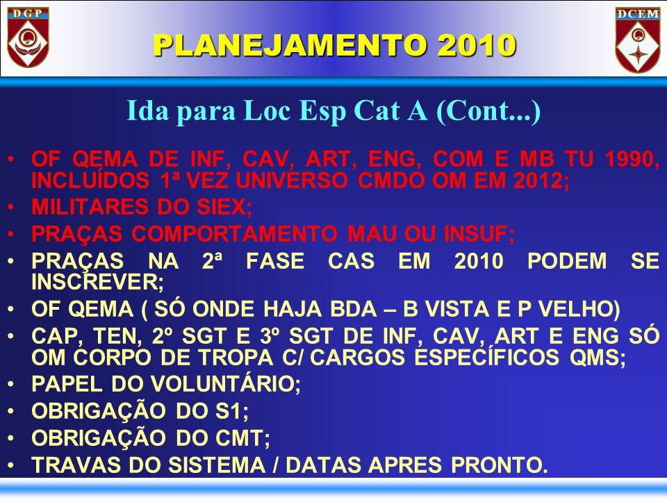 PLANEJAMENTO 2010 Ida para Loc Esp Cat A (Cont...) OF QEMA DE INF, CAV, ART, ENG, COM E MB TU 1990, INCLUÍDOS 1ª VEZ UNIVERSO CMDO OM EM 2012; MILITARES DO SIEX; PRAÇAS COMPORTAMENTO MAU OU INSUF; PRAÇAS NA 2ª FASE CAS EM 2010 PODEM SE INSCREVER; OF QEMA ( SÓ ONDE HAJA BDA – B VISTA E P VELHO) CAP, TEN, 2º SGT E 3º SGT DE INF, CAV, ART E ENG SÓ OM CORPO DE TROPA C/ CARGOS ESPECÍFICOS QMS; PAPEL DO VOLUNTÁRIO; OBRIGAÇÃO DO S1; OBRIGAÇÃO DO CMT; TRAVAS DO SISTEMA / DATAS APRES PRONTO.