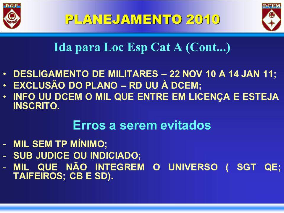 PLANEJAMENTO 2010 Ida para Loc Esp Cat A (Cont...) DESLIGAMENTO DE MILITARES – 22 NOV 10 A 14 JAN 11; EXCLUSÃO DO PLANO – RD UU À DCEM; INFO UU DCEM O MIL QUE ENTRE EM LICENÇA E ESTEJA INSCRITO.
