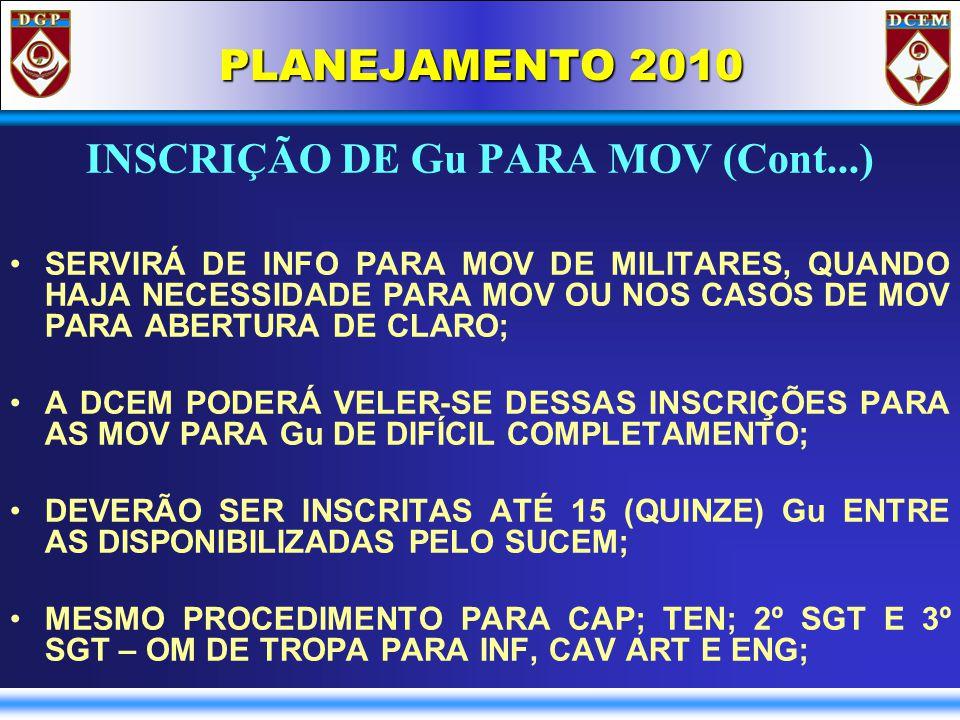 PLANEJAMENTO 2010 INSCRIÇÃO DE Gu PARA MOV (Cont...) SERVIRÁ DE INFO PARA MOV DE MILITARES, QUANDO HAJA NECESSIDADE PARA MOV OU NOS CASOS DE MOV PARA ABERTURA DE CLARO; A DCEM PODERÁ VELER-SE DESSAS INSCRIÇÕES PARA AS MOV PARA Gu DE DIFÍCIL COMPLETAMENTO; DEVERÃO SER INSCRITAS ATÉ 15 (QUINZE) Gu ENTRE AS DISPONIBILIZADAS PELO SUCEM; MESMO PROCEDIMENTO PARA CAP; TEN; 2º SGT E 3º SGT – OM DE TROPA PARA INF, CAV ART E ENG;