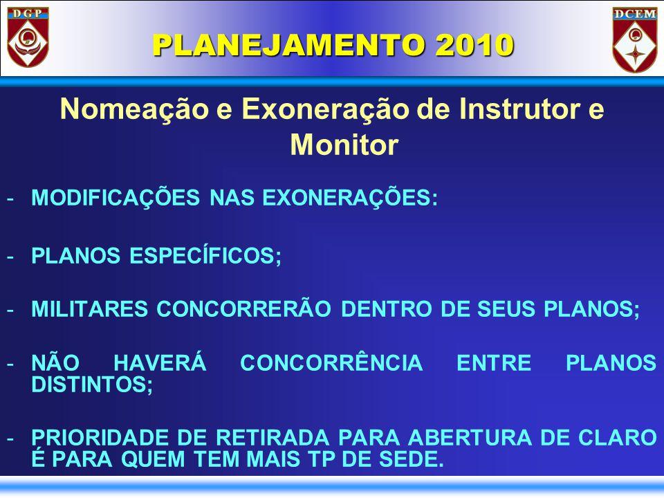 PLANEJAMENTO 2010 Nomeação e Exoneração de Instrutor e Monitor -MODIFICAÇÕES NAS EXONERAÇÕES: -PLANOS ESPECÍFICOS; -MILITARES CONCORRERÃO DENTRO DE SEUS PLANOS; -NÃO HAVERÁ CONCORRÊNCIA ENTRE PLANOS DISTINTOS; -PRIORIDADE DE RETIRADA PARA ABERTURA DE CLARO É PARA QUEM TEM MAIS TP DE SEDE.