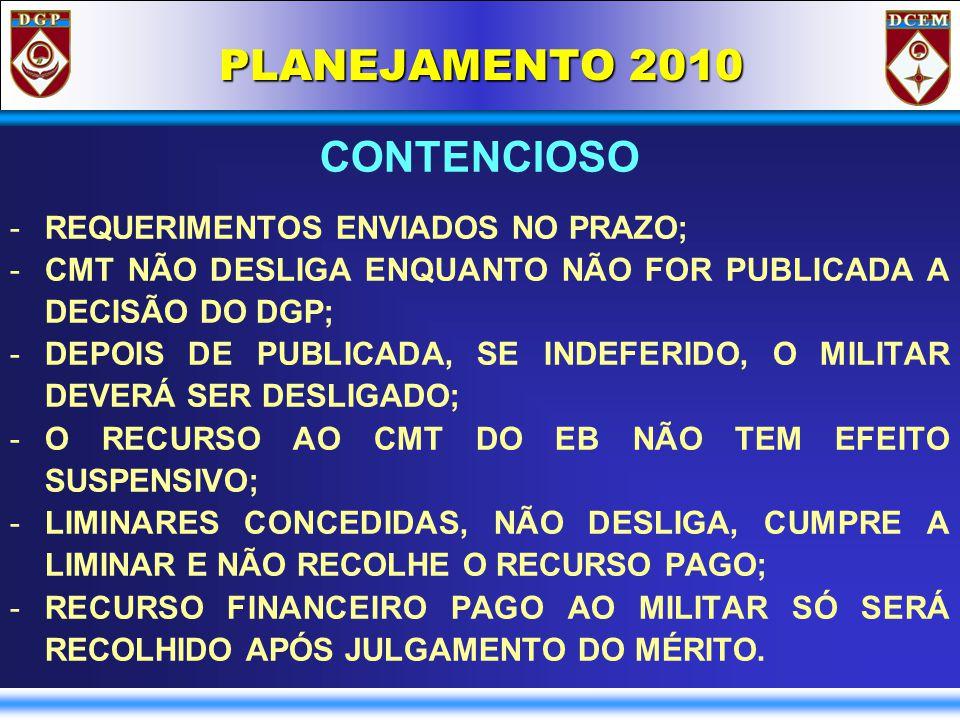 PLANEJAMENTO 2010 CONTENCIOSO -REQUERIMENTOS ENVIADOS NO PRAZO; -CMT NÃO DESLIGA ENQUANTO NÃO FOR PUBLICADA A DECISÃO DO DGP; -DEPOIS DE PUBLICADA, SE INDEFERIDO, O MILITAR DEVERÁ SER DESLIGADO; -O RECURSO AO CMT DO EB NÃO TEM EFEITO SUSPENSIVO; -LIMINARES CONCEDIDAS, NÃO DESLIGA, CUMPRE A LIMINAR E NÃO RECOLHE O RECURSO PAGO; -RECURSO FINANCEIRO PAGO AO MILITAR SÓ SERÁ RECOLHIDO APÓS JULGAMENTO DO MÉRITO.