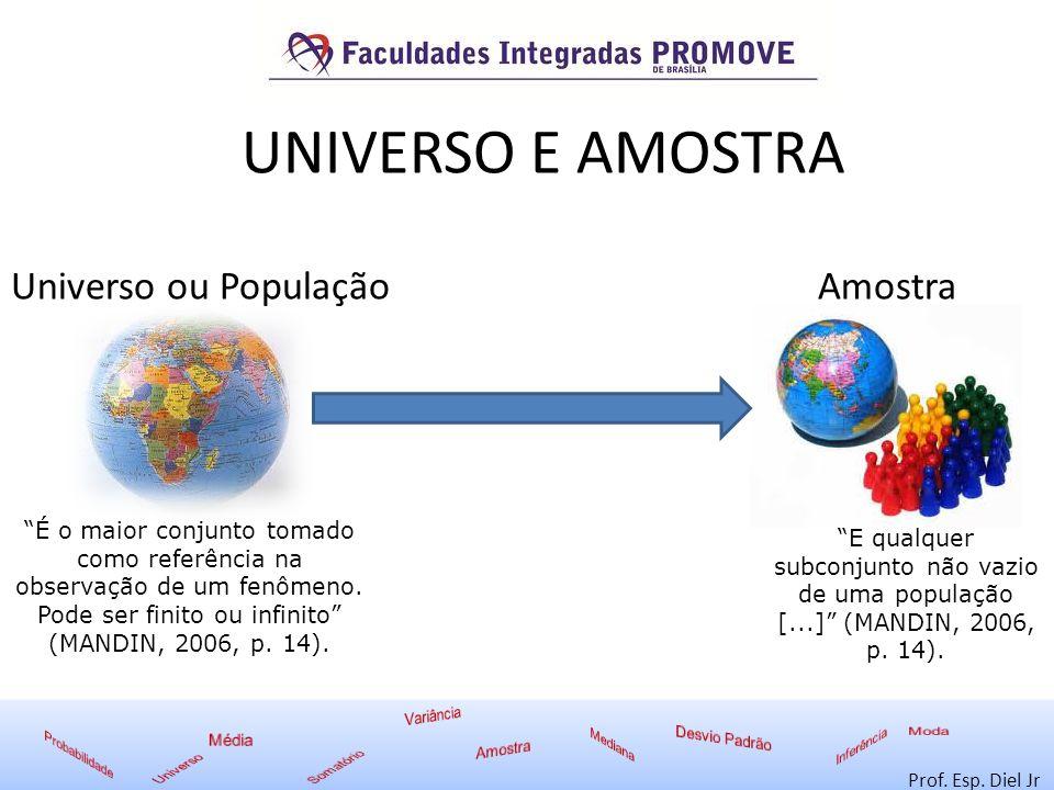 """UNIVERSO E AMOSTRA """"É o maior conjunto tomado como referência na observação de um fenômeno. Pode ser finito ou infinito"""" (MANDIN, 2006, p. 14). """"É qua"""