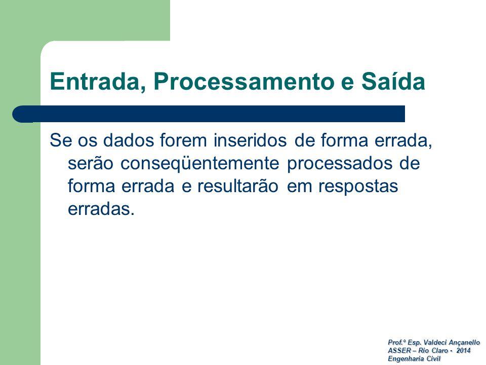Prof.º Esp. Valdeci Ançanello ASSER – Rio Claro - 2014 Engenharia Civil Entrada, Processamento e Saída Se os dados forem inseridos de forma errada, se