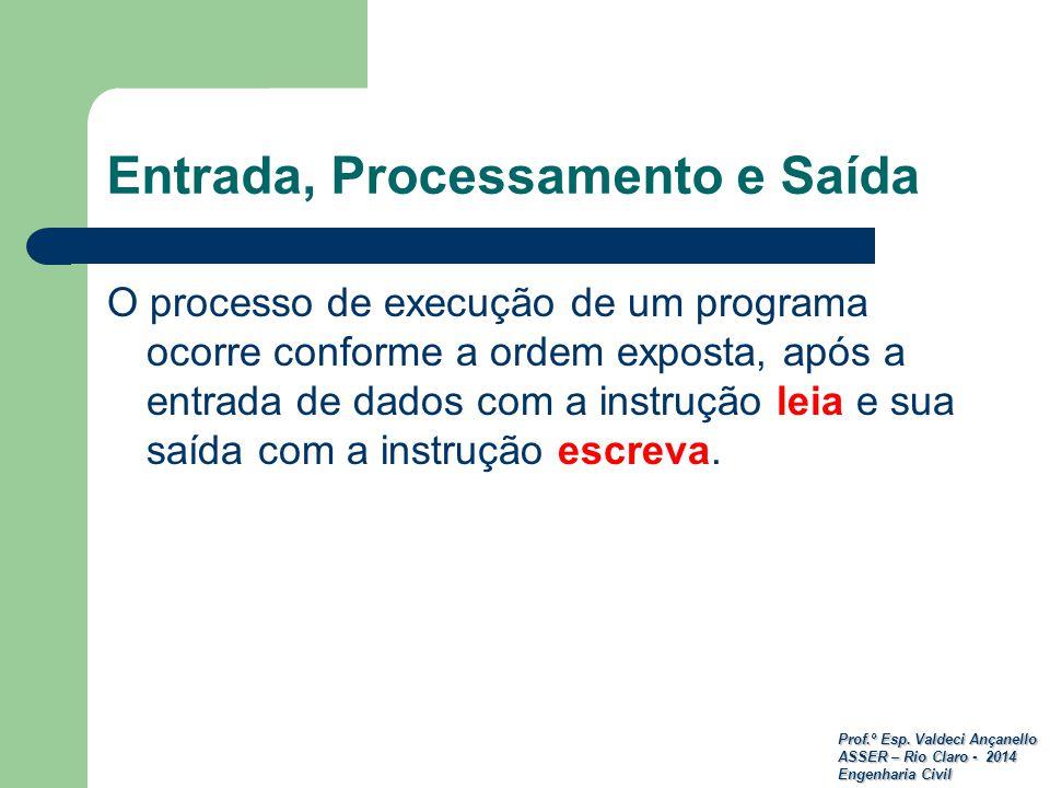 Prof.º Esp. Valdeci Ançanello ASSER – Rio Claro - 2014 Engenharia Civil Entrada, Processamento e Saída O processo de execução de um programa ocorre co