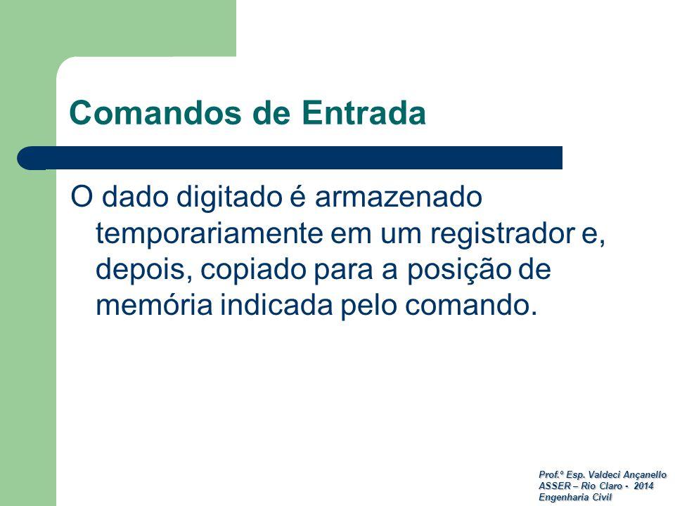 Prof.º Esp. Valdeci Ançanello ASSER – Rio Claro - 2014 Engenharia Civil Comandos de Entrada O dado digitado é armazenado temporariamente em um registr