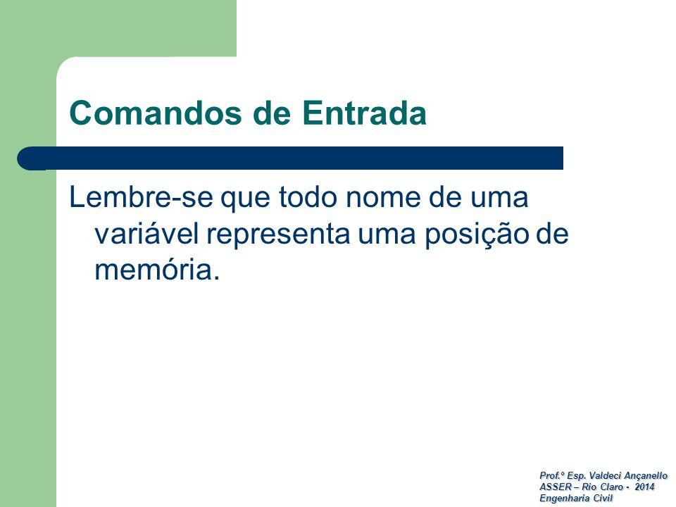 Prof.º Esp. Valdeci Ançanello ASSER – Rio Claro - 2014 Engenharia Civil Comandos de Entrada Lembre-se que todo nome de uma variável representa uma pos
