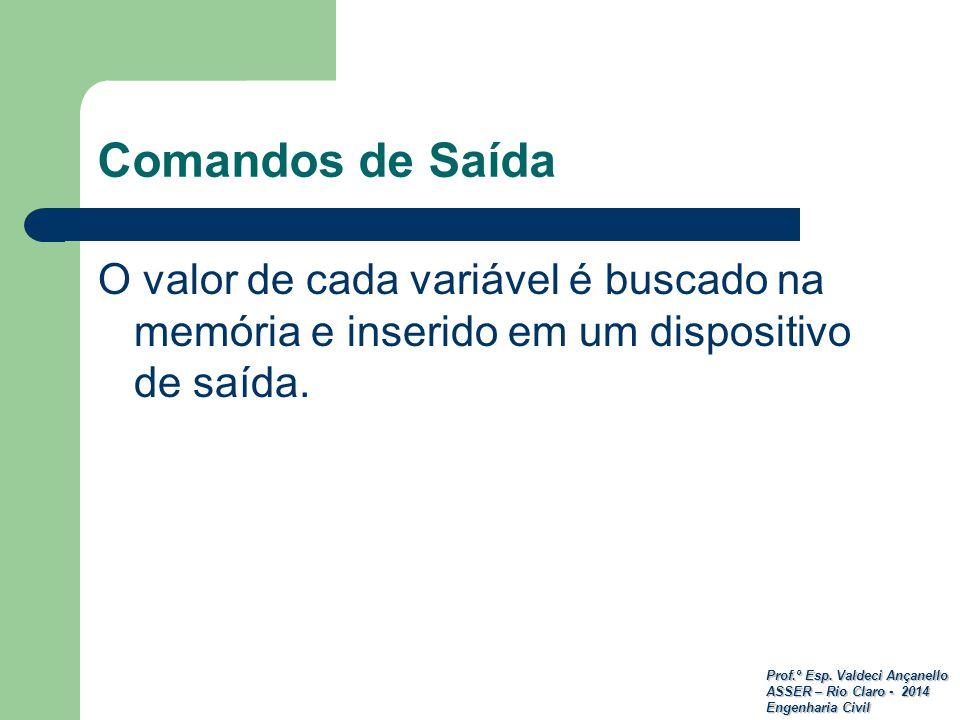 Prof.º Esp. Valdeci Ançanello ASSER – Rio Claro - 2014 Engenharia Civil Comandos de Saída O valor de cada variável é buscado na memória e inserido em
