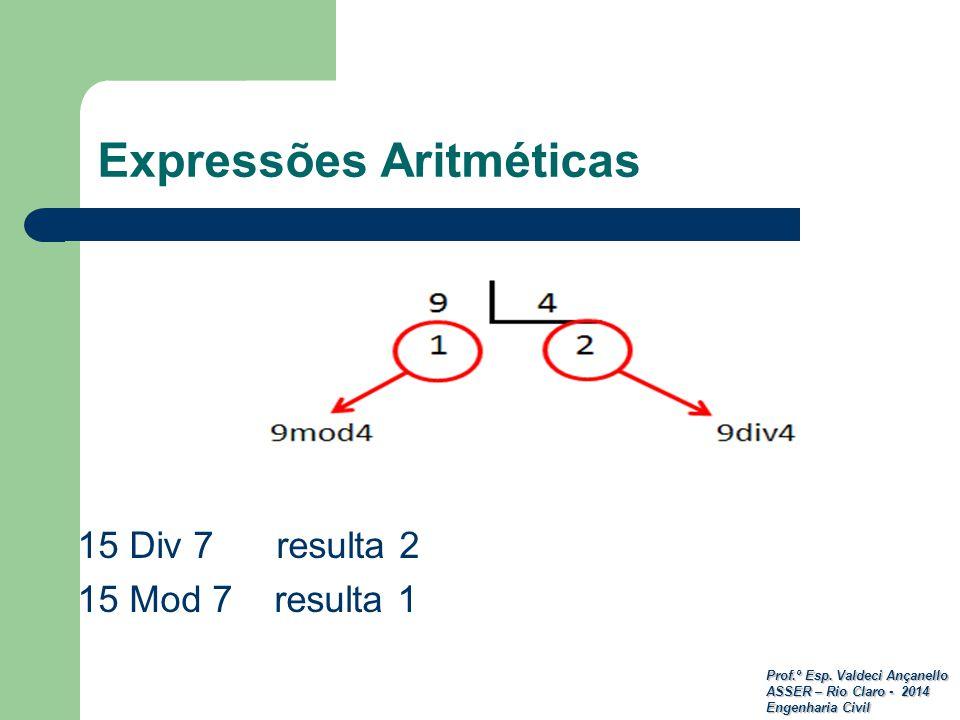 Prof.º Esp. Valdeci Ançanello ASSER – Rio Claro - 2014 Engenharia Civil Expressões Aritméticas 15 Div 7 resulta 2 15 Mod 7 resulta 1