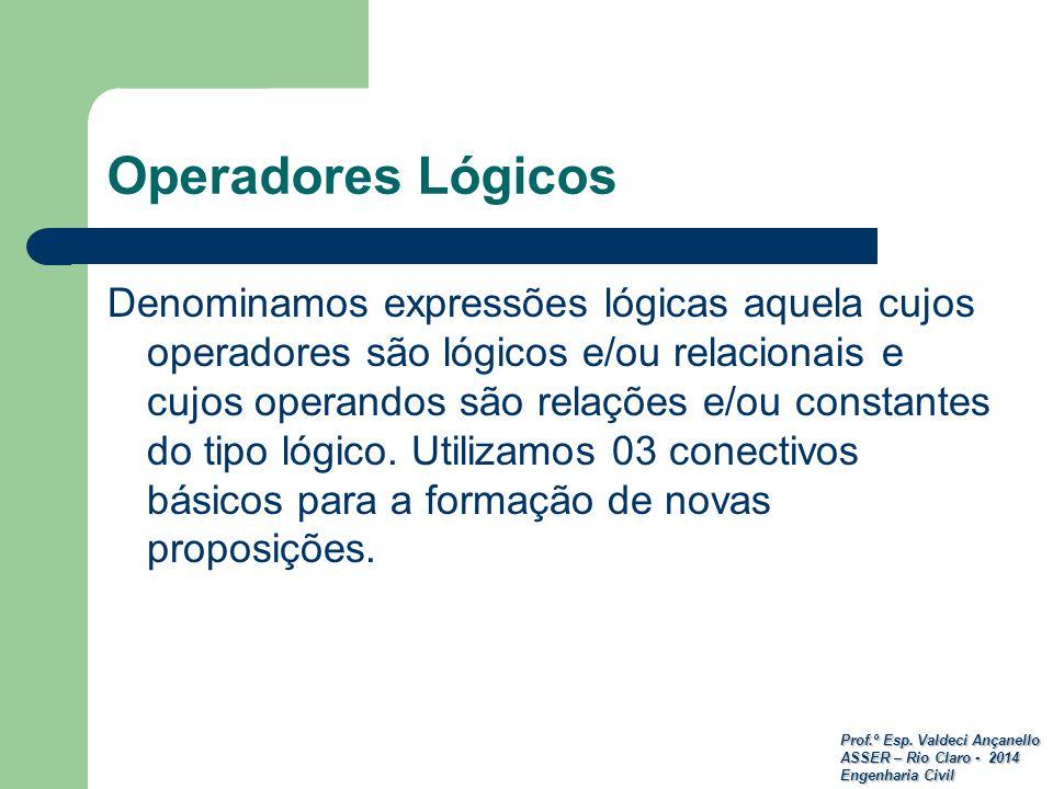Prof.º Esp. Valdeci Ançanello ASSER – Rio Claro - 2014 Engenharia Civil Operadores Lógicos Denominamos expressões lógicas aquela cujos operadores são