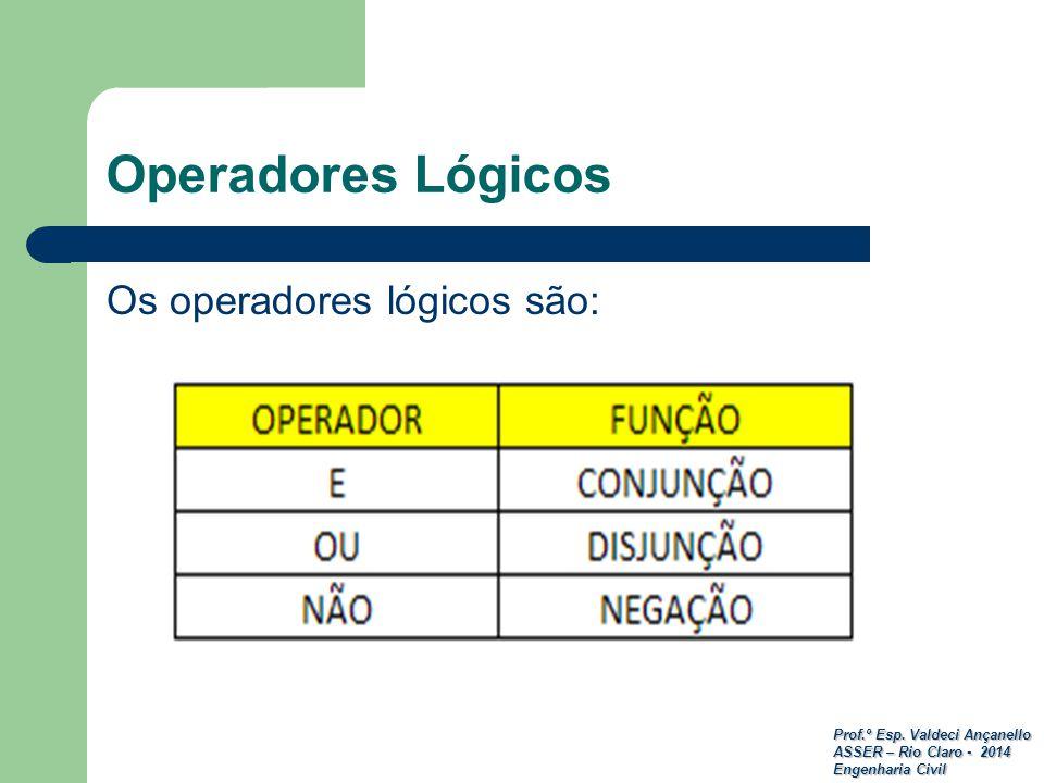 Prof.º Esp. Valdeci Ançanello ASSER – Rio Claro - 2014 Engenharia Civil Operadores Lógicos Os operadores lógicos são: