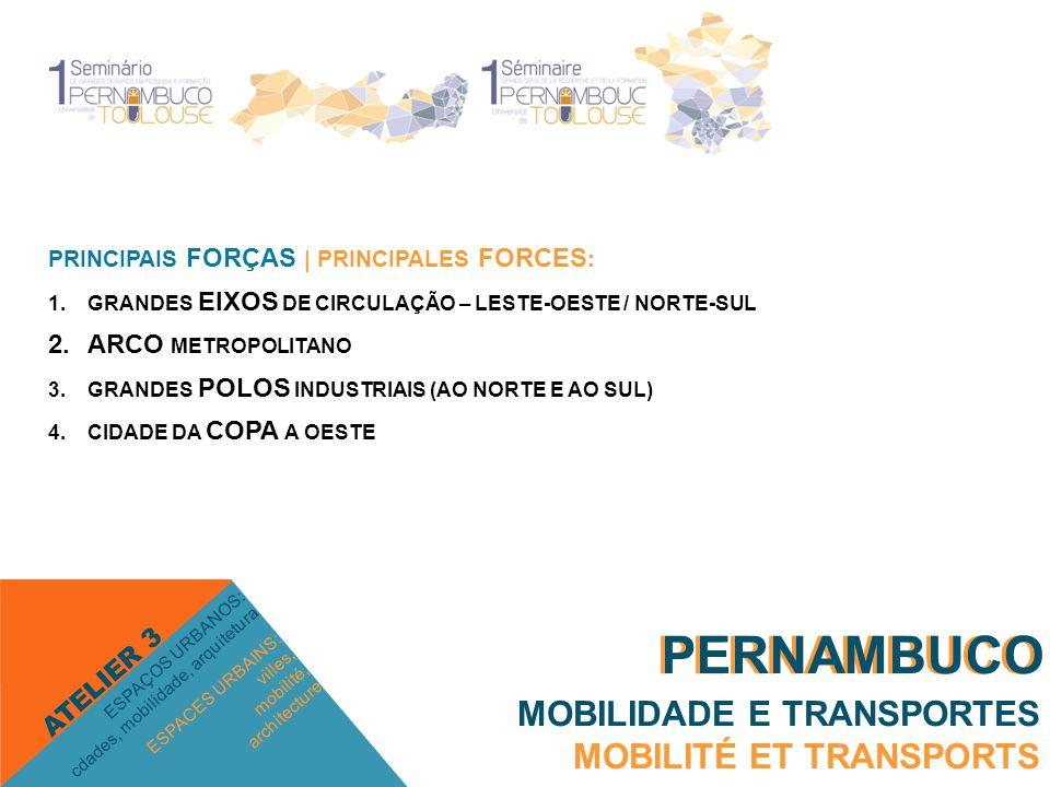 PERNAMBUCO PRINCIPAIS FORÇAS | PRINCIPALES FORCES : 1.GRANDES EIXOS DE CIRCULAÇÃO – LESTE-OESTE / NORTE-SUL 2.ARCO METROPOLITANO 3.GRANDES POLOS INDUSTRIAIS (AO NORTE E AO SUL) 4.CIDADE DA COPA A OESTE MOBILIDADE E TRANSPORTES MOBILITÉ ET TRANSPORTS ESPACES URBAINS: villes, mobilité, architecture ESPAÇOS URBANOS: cdades, mobilidade, arquitetura ATELIER 3 PERNAMBUCO