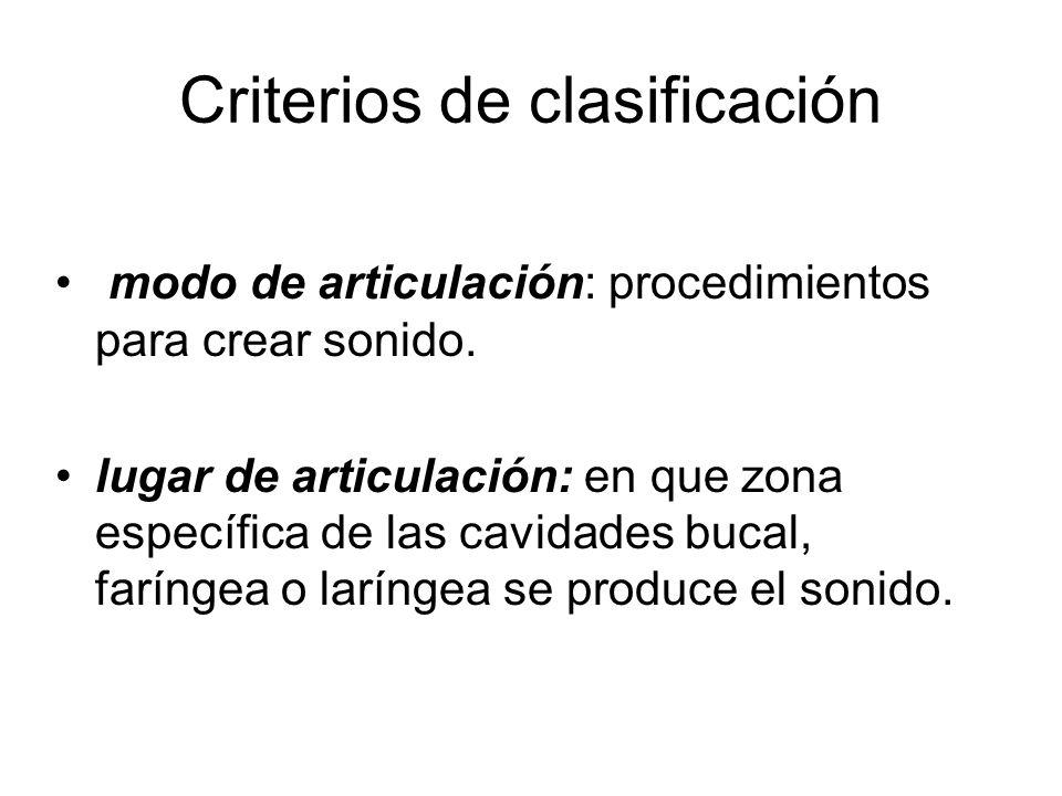 Criterios de clasificación modo de articulación: procedimientos para crear sonido. lugar de articulación: en que zona específica de las cavidades buca