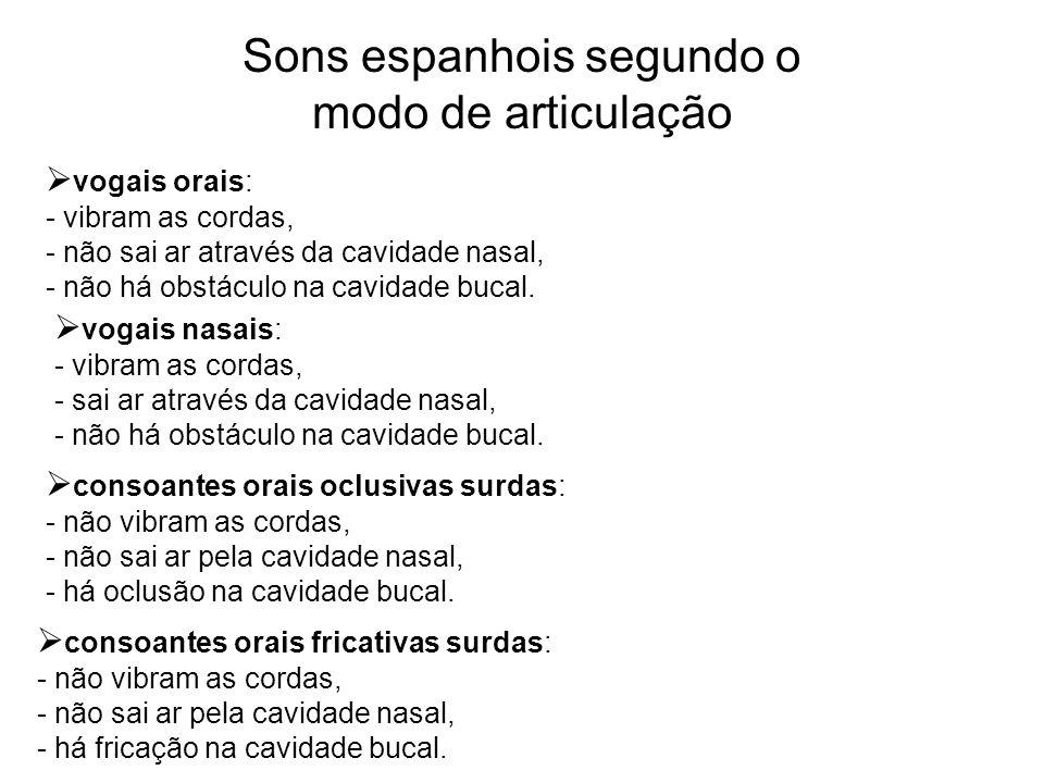 Sons espanhois segundo o modo de articulação  vogais orais: - vibram as cordas, - não sai ar através da cavidade nasal, - não há obstáculo na cavidad