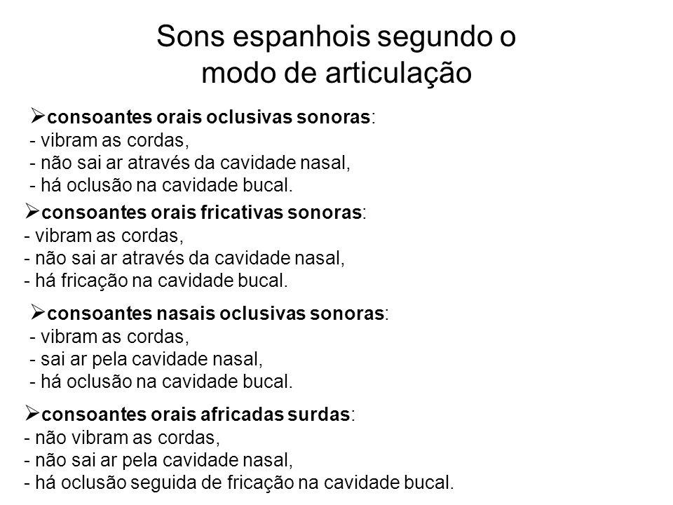 Sons espanhois segundo o modo de articulação  consoantes orais oclusivas sonoras: - vibram as cordas, - não sai ar através da cavidade nasal, - há oc