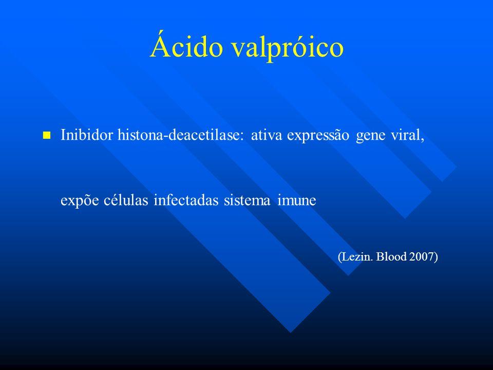 Ácido valpróico Inibidor histona-deacetilase: ativa expressão gene viral, expõe células infectadas sistema imune (Lezin.