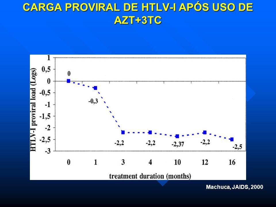 CARGA PROVIRAL DE HTLV-I APÓS USO DE AZT+3TC Machuca, JAIDS, 2000