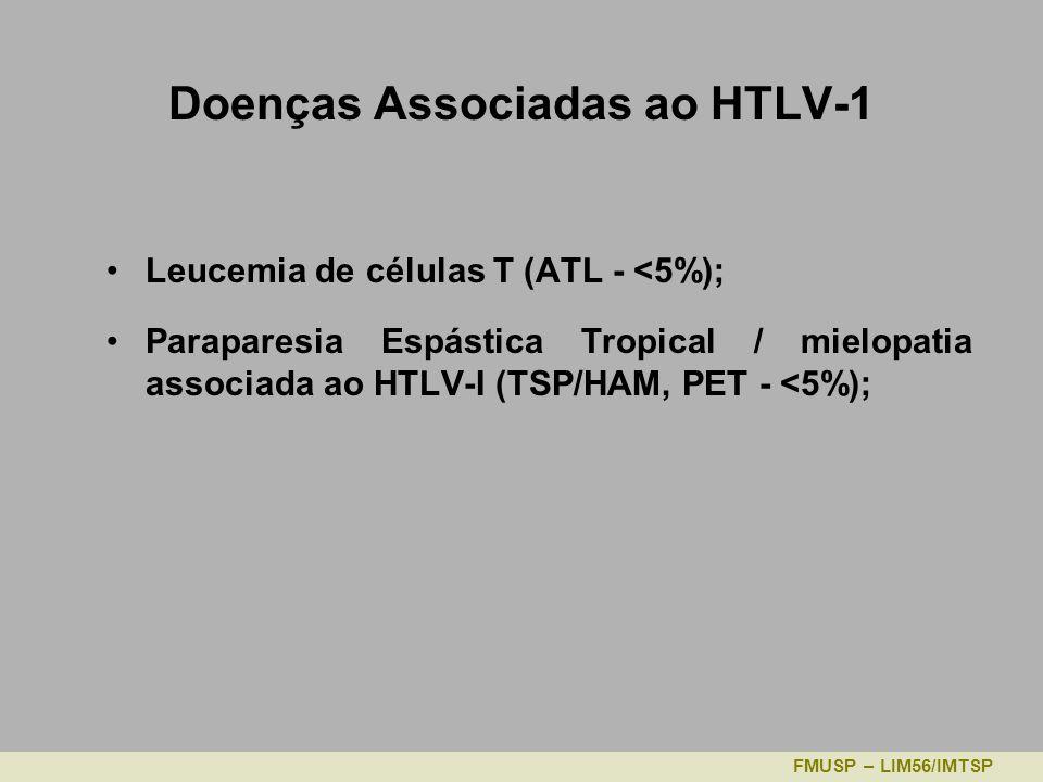 FMUSP – LIM56/IMTSP Doenças Associadas ao HTLV-1 Leucemia de células T (ATL - <5%); Paraparesia Espástica Tropical / mielopatia associada ao HTLV-I (TSP/HAM, PET - <5%);