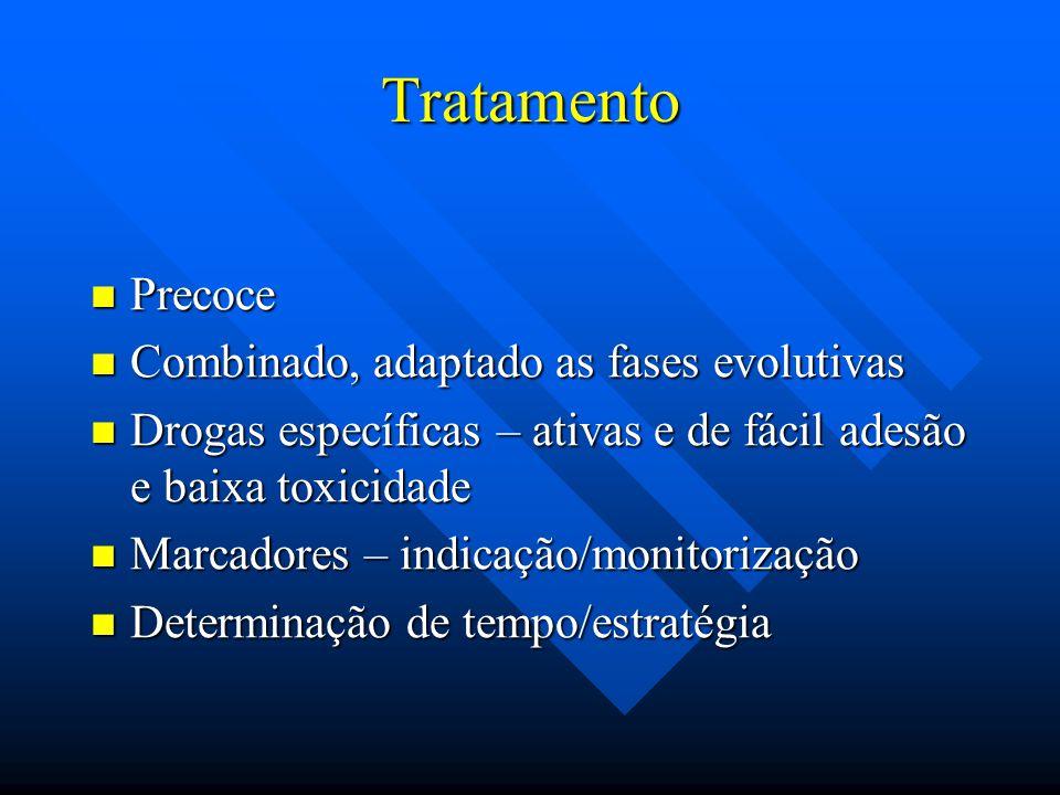 Tratamento Precoce Precoce Combinado, adaptado as fases evolutivas Combinado, adaptado as fases evolutivas Drogas específicas – ativas e de fácil adesão e baixa toxicidade Drogas específicas – ativas e de fácil adesão e baixa toxicidade Marcadores – indicação/monitorização Marcadores – indicação/monitorização Determinação de tempo/estratégia Determinação de tempo/estratégia