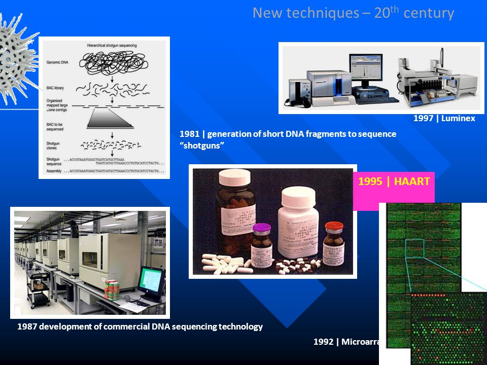 "1981 | generation of short DNA fragments to sequence ""shotguns"" 1987 development of commercial DNA sequencing technology 1995 