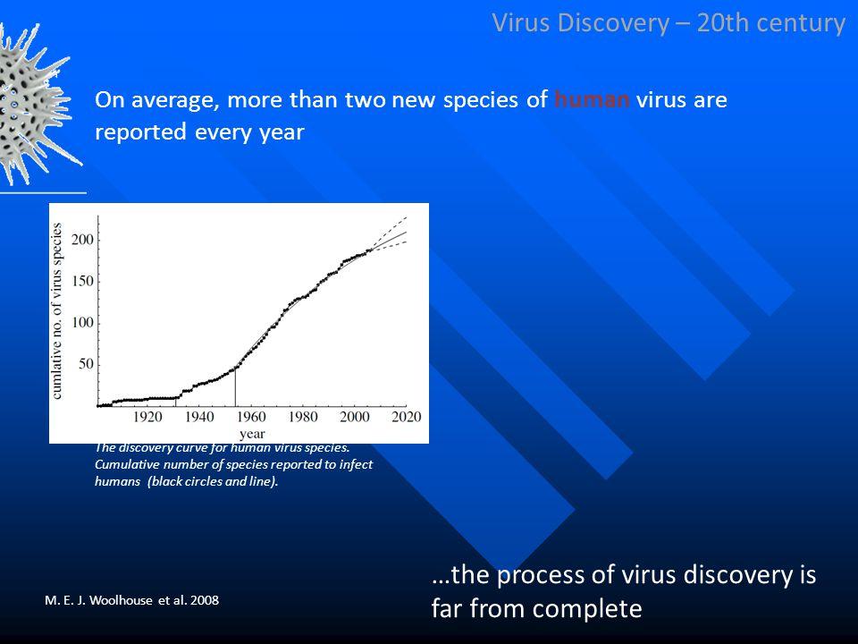 RESUMINDO Célula T CD4 infectada Célula T CD8 Específico Viral infectada Específico Viral Peptídeo Viral MHC classe II Microglia ativada INF-  MHC Célula Infectada Peptídeo Viral classe I Sangue PeriféricoSNC TNF-  RANTES e MIP-1 alpha