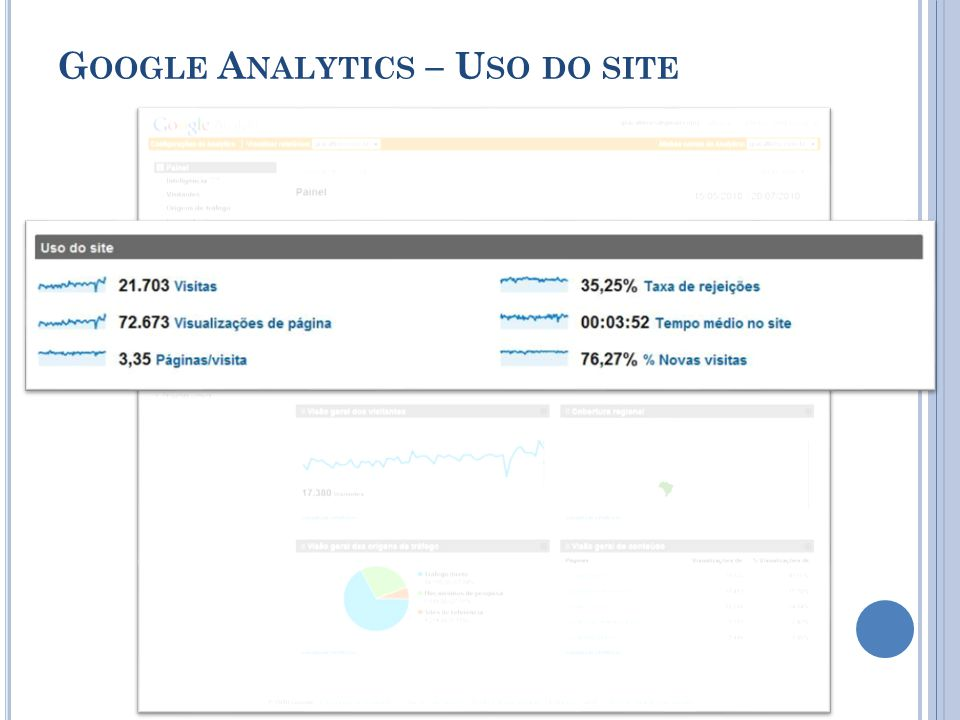 G OOGLE A NALYTICS – U SO DO SITE