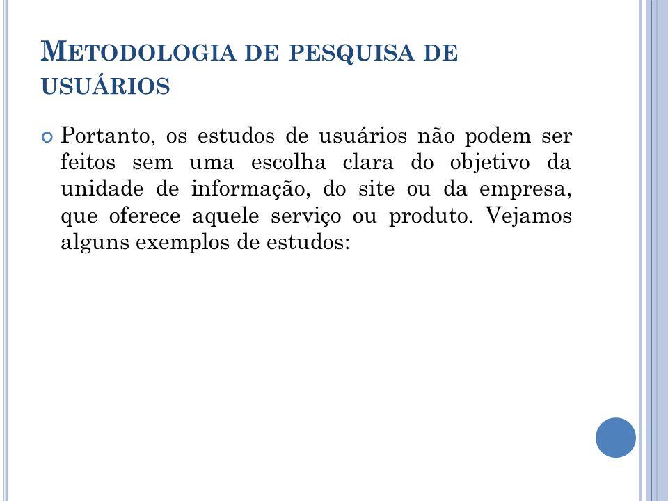 M ETODOLOGIA DE PESQUISA DE USUÁRIOS Estudos Tradicionais de Usuários (perfil) Estudo do Perfil Cognitivo do Usuário Estudo do Perfil da Organização