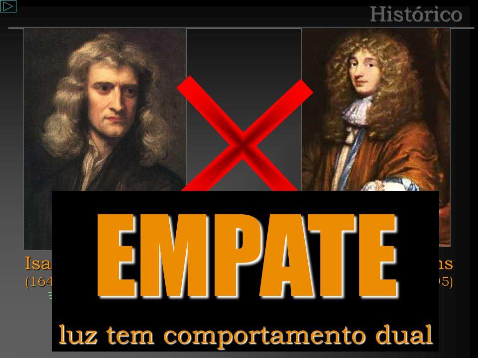 Isaac Newton (1642 - 1727) Qual a natureza da luz