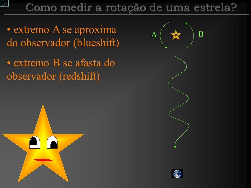 Resumo Terra.jpg Disponível em: doppler.jpg Disponível em: