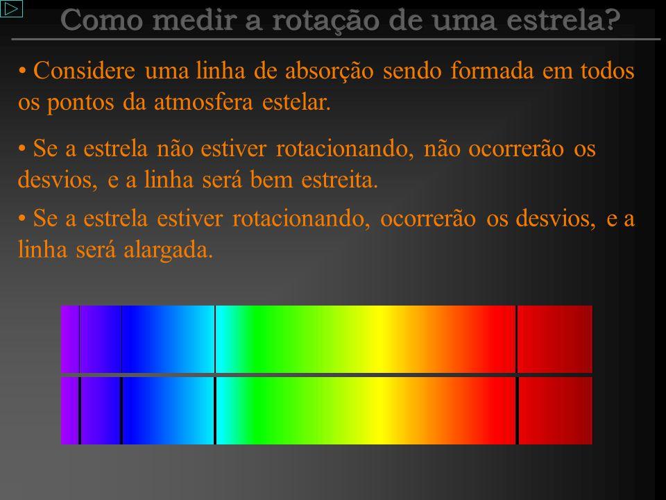 A B extremo A se aproxima do observador (blueshift) extremo B se afasta do observador (redshift)