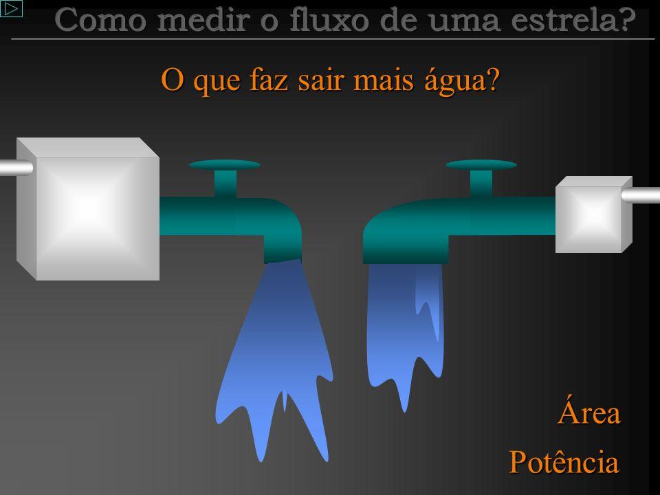 Resumo kirc.gif Disponível em: fluorescente.gif Disponível em:
