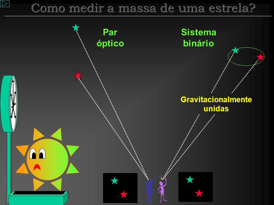 devemos saber a distância de estrela até nós e devemos medir a taxa de variação angular no céu (movimento próprio) d  (segundos de arco por ano)