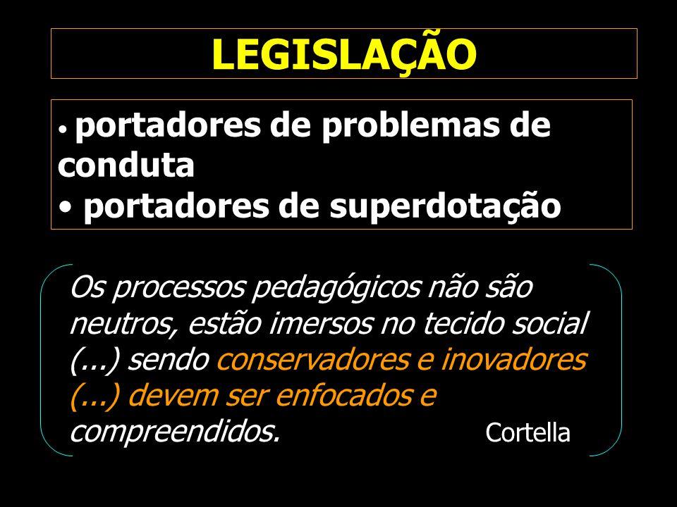 LEGISLAÇÃO portadores de problemas de conduta portadores de superdotação Os processos pedagógicos não são neutros, estão imersos no tecido social (...
