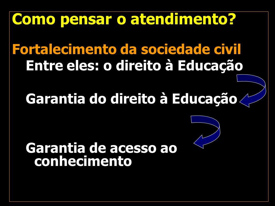 Como pensar o atendimento? Fortalecimento da sociedade civil Entre eles: o direito à Educação Garantia do direito à Educação Garantia de acesso ao con