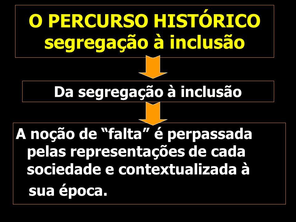"""O PERCURSO HISTÓRICO segregação à inclusão A noção de """"falta"""" é perpassada pelas representações de cada sociedade e contextualizada à sua época. Da se"""