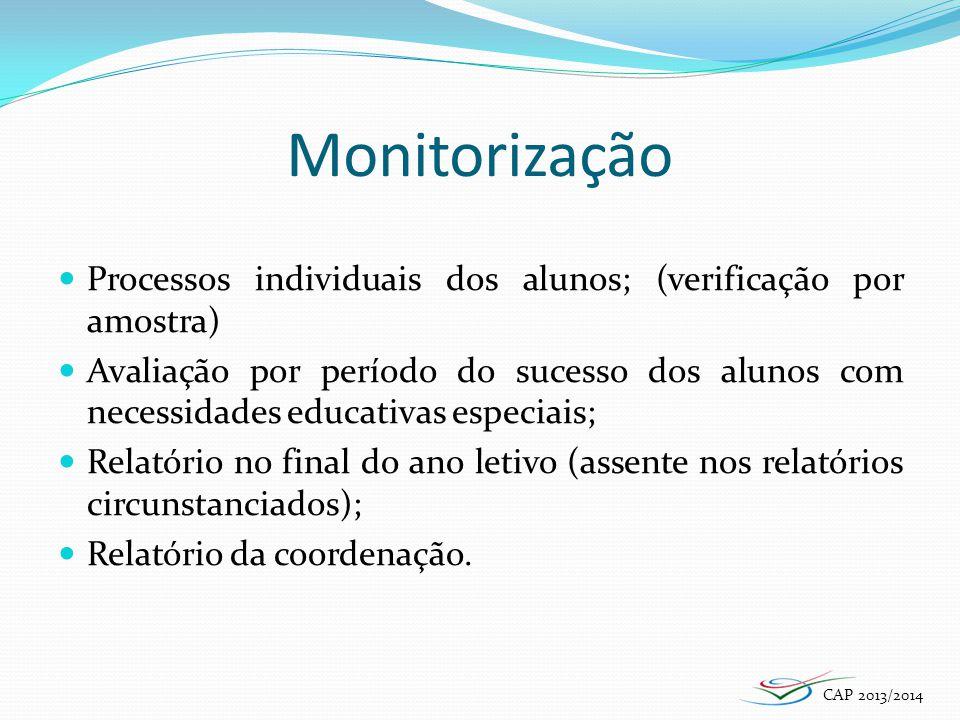 Monitorização Processos individuais dos alunos; (verificação por amostra) Avaliação por período do sucesso dos alunos com necessidades educativas espe