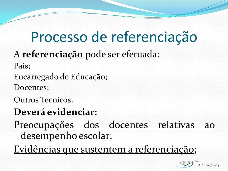 Processo de referenciação A referenciação pode ser efetuada: Pais; Encarregado de Educação; Docentes; Outros Técnicos. Deverá evidenciar: Preocupações