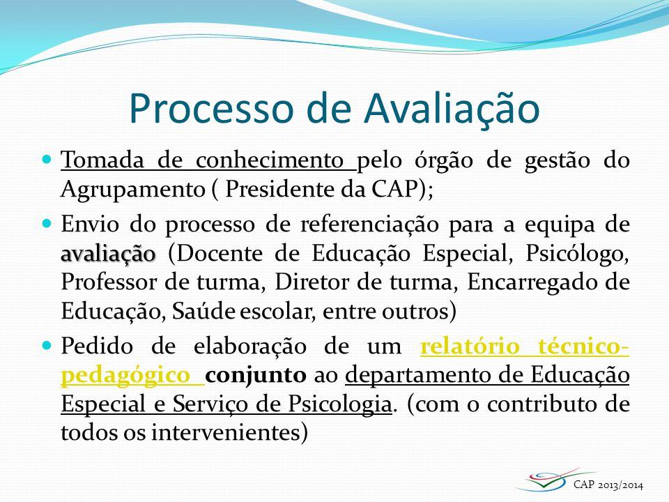 Processo de Avaliação Tomada de conhecimento pelo órgão de gestão do Agrupamento ( Presidente da CAP); avaliação Envio do processo de referenciação pa