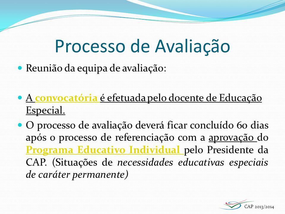 Processo de Avaliação Reunião da equipa de avaliação: A convocatória é efetuada pelo docente de Educação Especial.convocatória O processo de avaliação