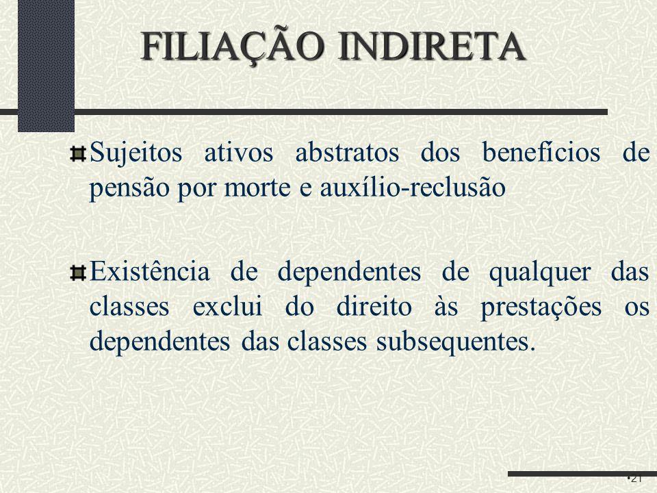 CARÊNCIA Antes da 8213/91 - 5.4.1991 Depois da 8213/91 - A concessão da pensão por morte independe de carência (art. 26, I) Medida Provisória 1729/98
